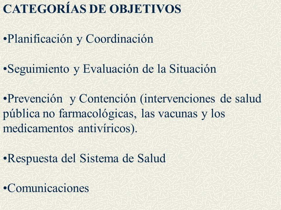 CATEGORÍAS DE OBJETIVOS