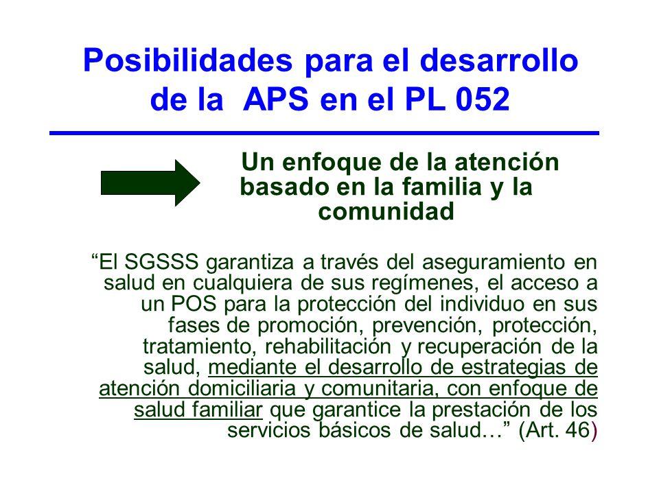 Posibilidades para el desarrollo de la APS en el PL 052