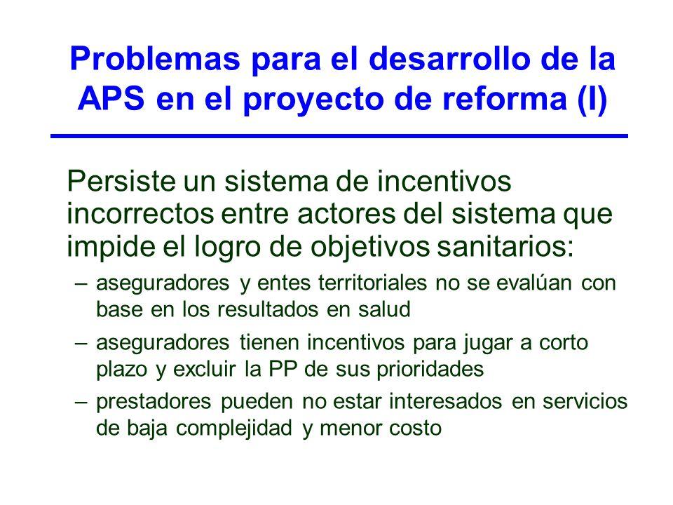 Problemas para el desarrollo de la APS en el proyecto de reforma (I)
