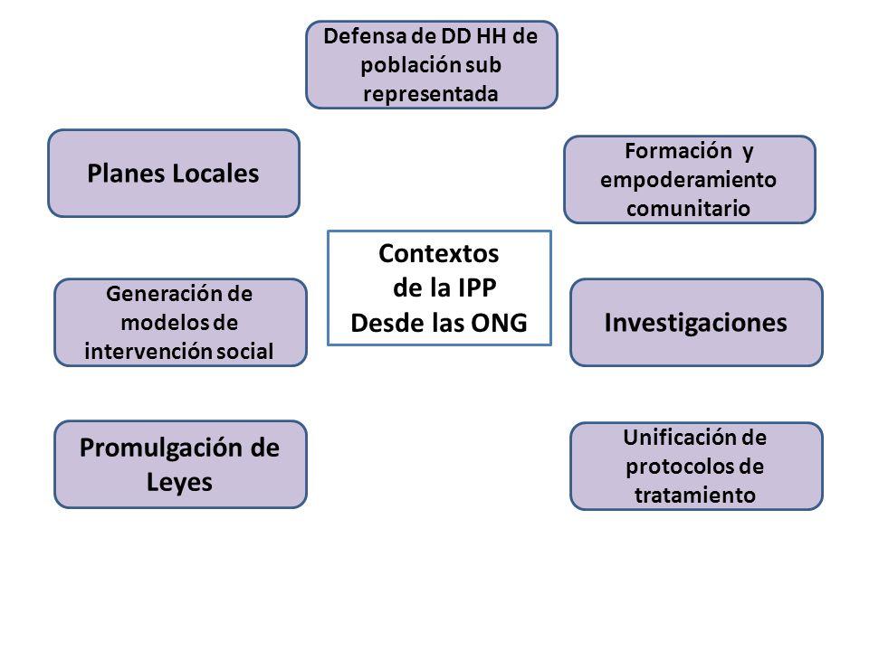 Planes Locales Contextos de la IPP Desde las ONG Investigaciones