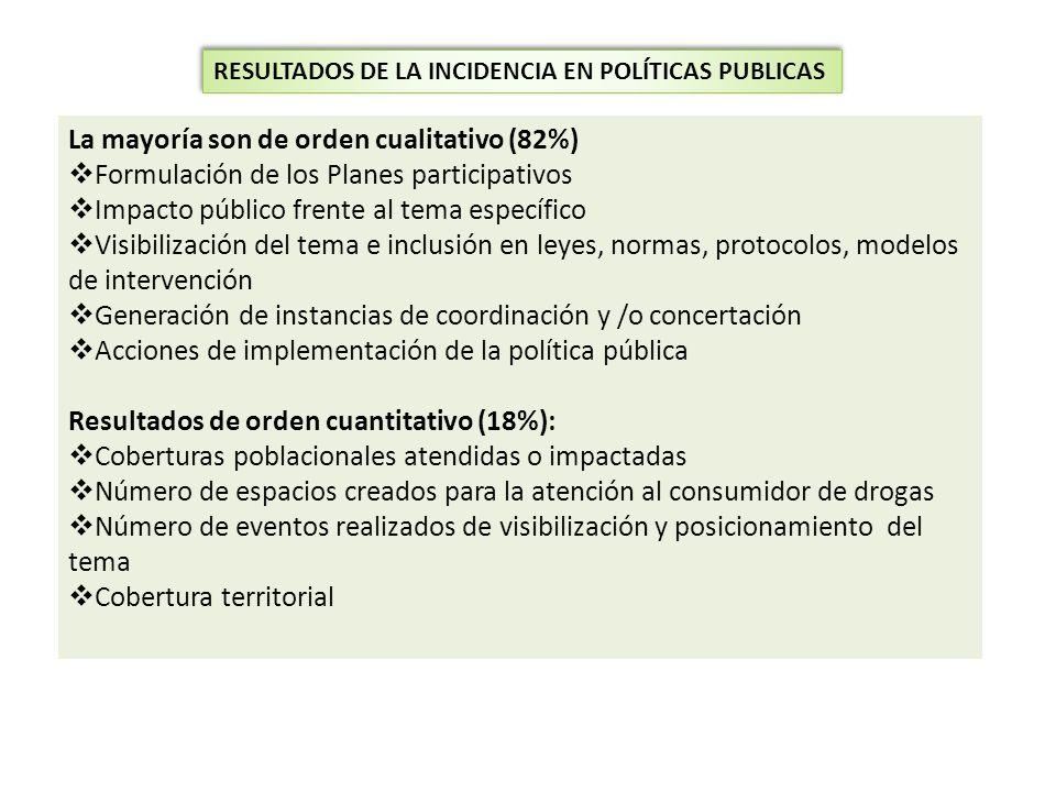 La mayoría son de orden cualitativo (82%)