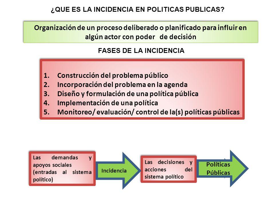 Construcción del problema público