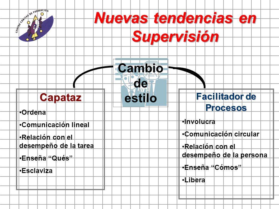 Nuevas tendencias en Supervisión Facilitador de Procesos