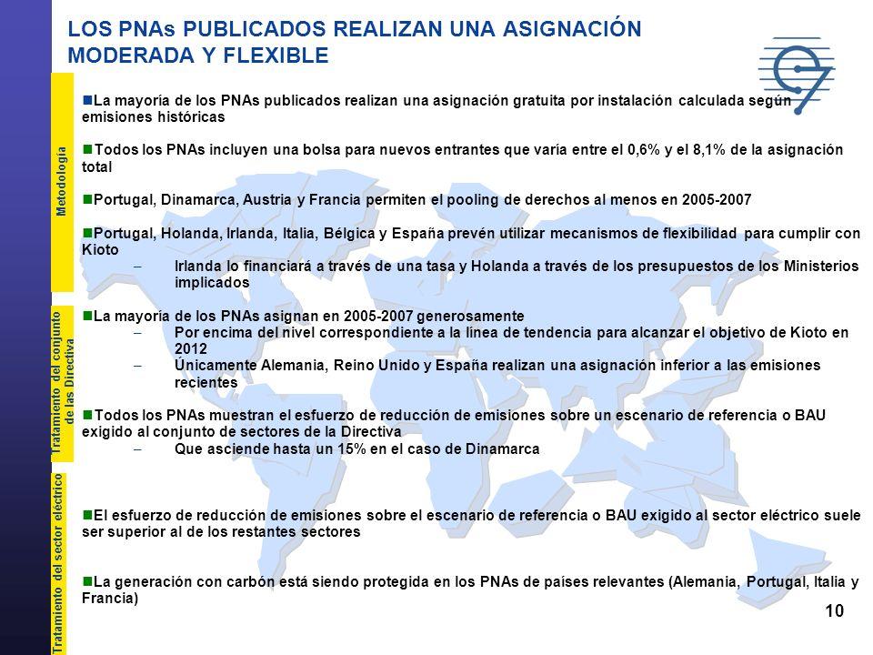 LOS PNAs PUBLICADOS REALIZAN UNA ASIGNACIÓN MODERADA Y FLEXIBLE