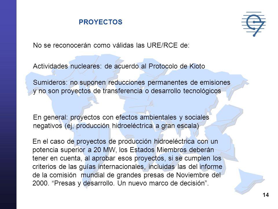 PROYECTOS No se reconocerán como válidas las URE/RCE de: Actividades nucleares: de acuerdo al Protocolo de Kioto.