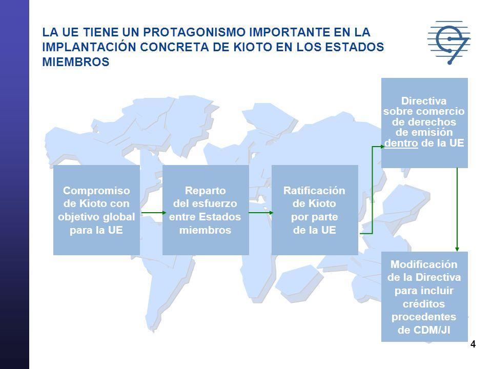 LA UE TIENE UN PROTAGONISMO IMPORTANTE EN LA IMPLANTACIÓN CONCRETA DE KIOTO EN LOS ESTADOS MIEMBROS