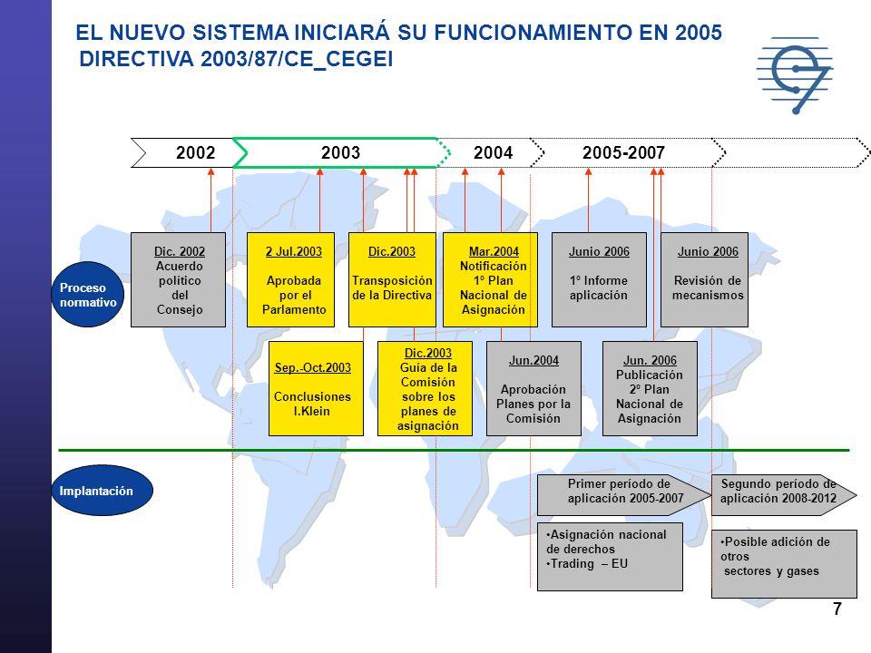EL NUEVO SISTEMA INICIARÁ SU FUNCIONAMIENTO EN 2005