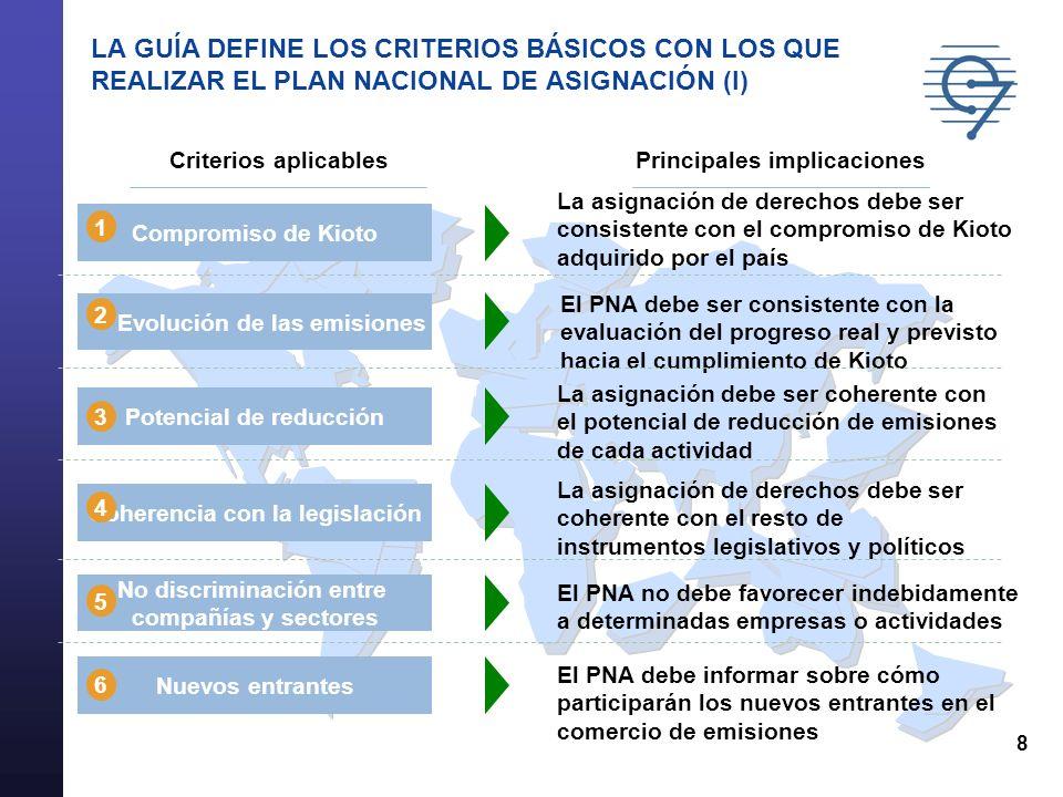 LA GUÍA DEFINE LOS CRITERIOS BÁSICOS CON LOS QUE REALIZAR EL PLAN NACIONAL DE ASIGNACIÓN (I)