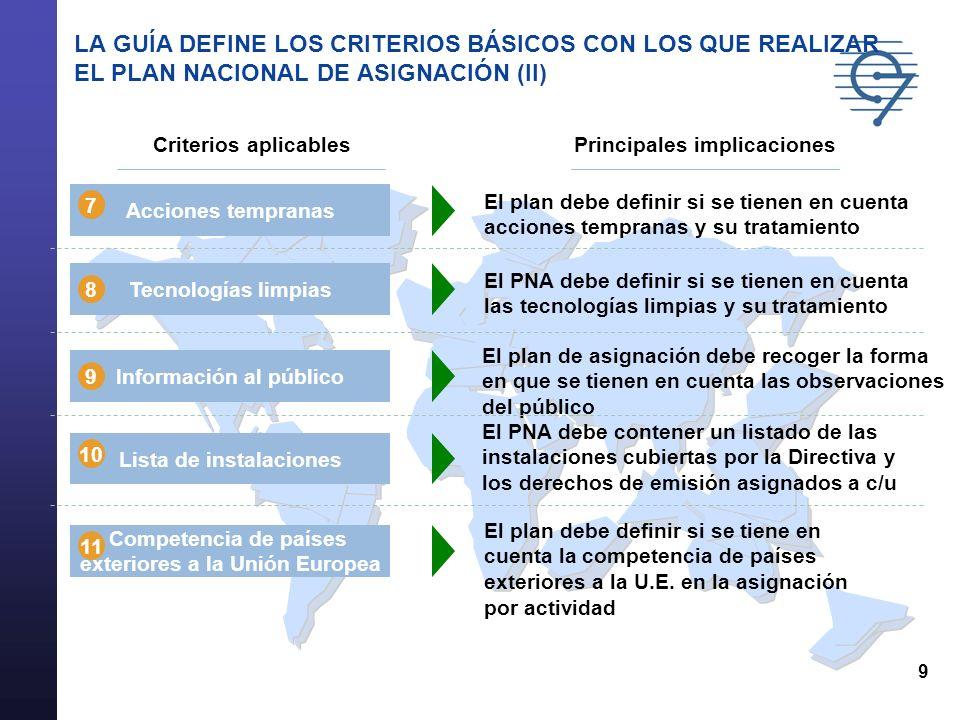 LA GUÍA DEFINE LOS CRITERIOS BÁSICOS CON LOS QUE REALIZAR EL PLAN NACIONAL DE ASIGNACIÓN (II)