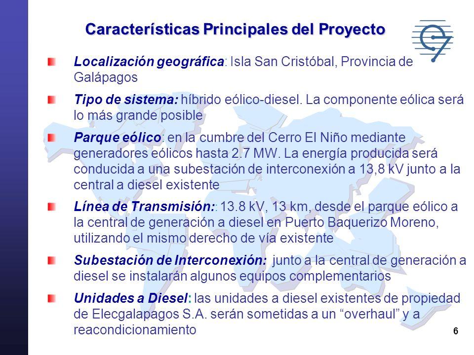 Características Principales del Proyecto