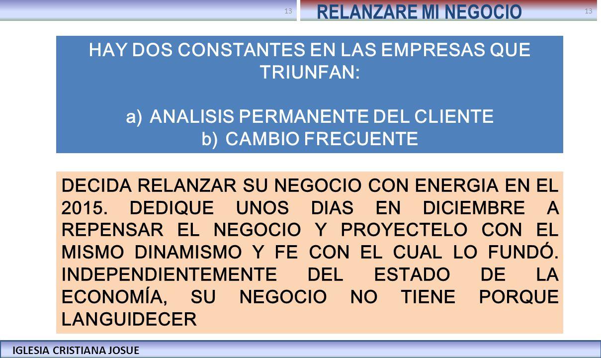 RELANZARE MI NEGOCIO HAY DOS CONSTANTES EN LAS EMPRESAS QUE TRIUNFAN: