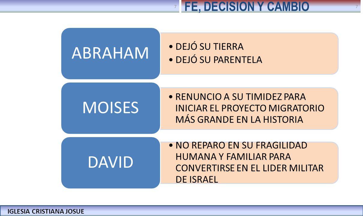 ABRAHAM MOISES DAVID FE, DECISION Y CAMBIO DEJÓ SU TIERRA