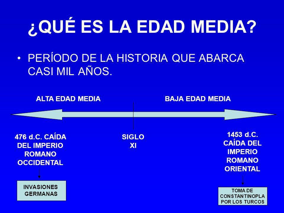 ¿QUÉ ES LA EDAD MEDIA PERÍODO DE LA HISTORIA QUE ABARCA CASI MIL AÑOS. ALTA EDAD MEDIA. BAJA EDAD MEDIA.