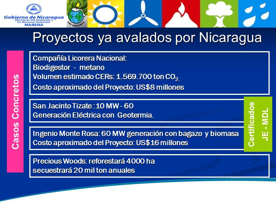 Proyectos ya avalados por Nicaragua