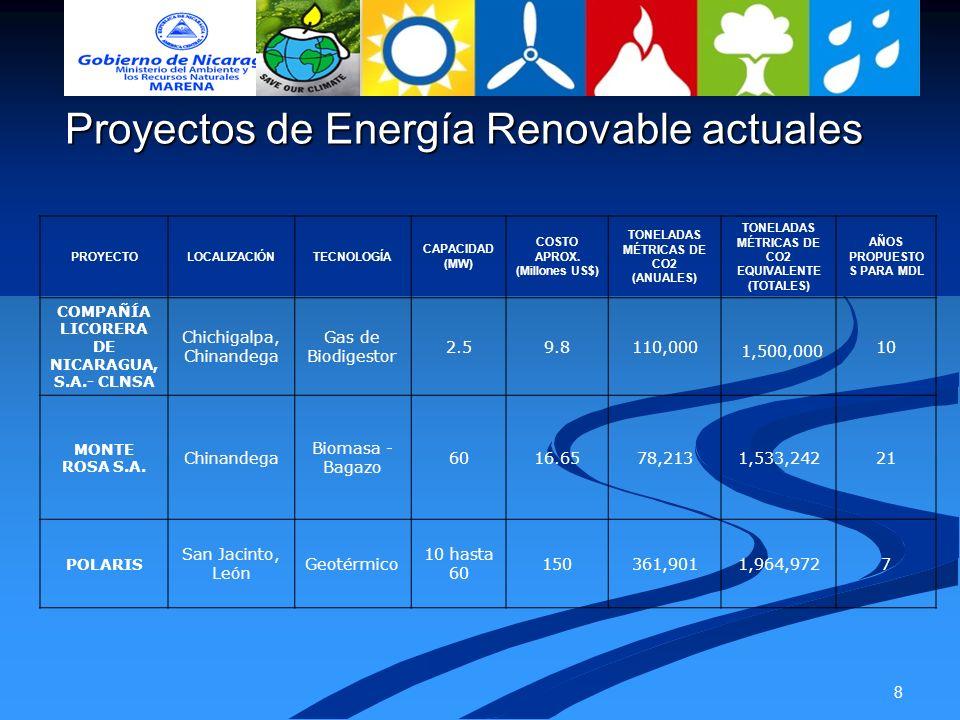 Proyectos de Energía Renovable actuales