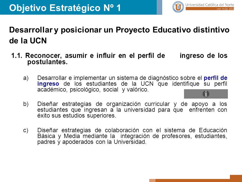 Objetivo Estratégico Nº 1 Desarrollar y posicionar un Proyecto Educativo distintivo de la UCN