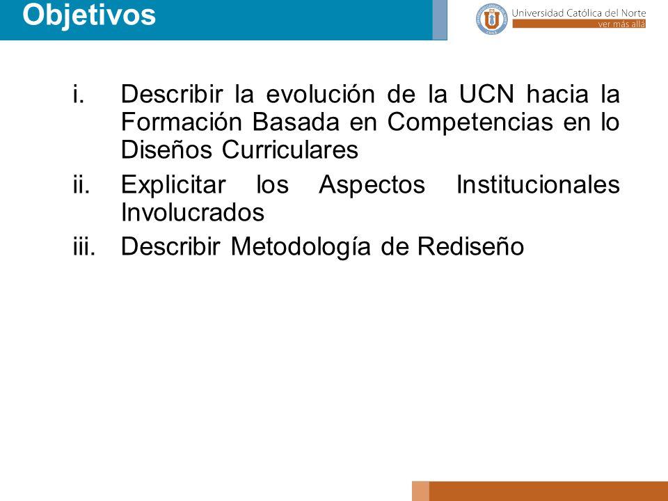 Objetivos Describir la evolución de la UCN hacia la Formación Basada en Competencias en lo Diseños Curriculares.