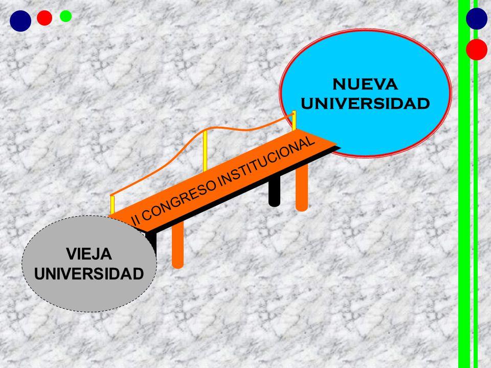 NUEVA UNIVERSIDAD VIEJA UNIVERSIDAD II CONGRESO INSTITUCIONAL
