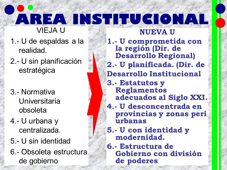 AREA INSTITUCIONAL VIEJA U 1.- U de espaldas a la realidad.