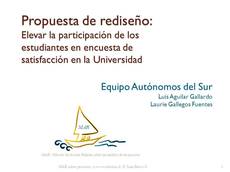 Equipo Autónomos del Sur Luis Aguilar Gallardo Laurie Gallegos Fuentes