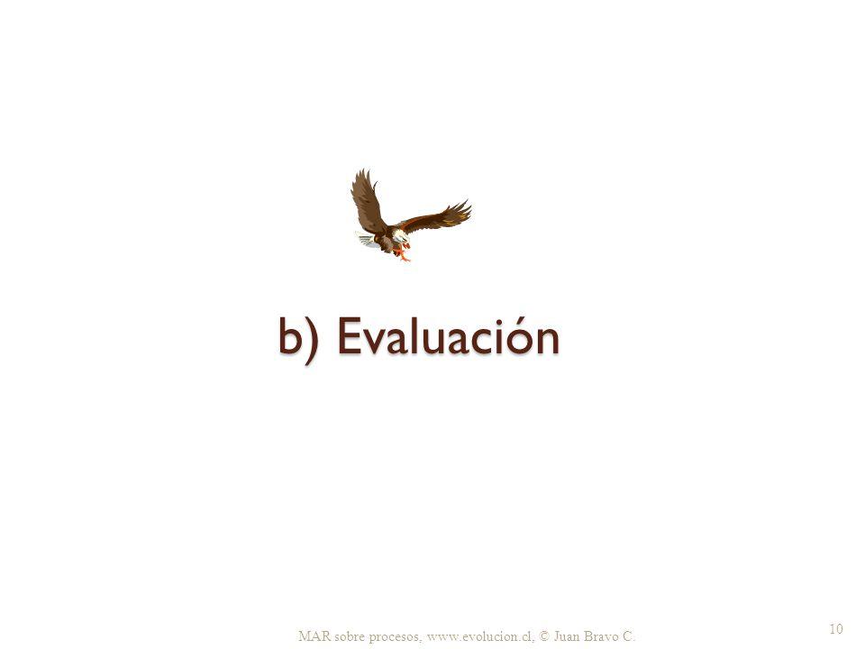 b) Evaluación MAR sobre procesos, www.evolucion.cl, © Juan Bravo C.