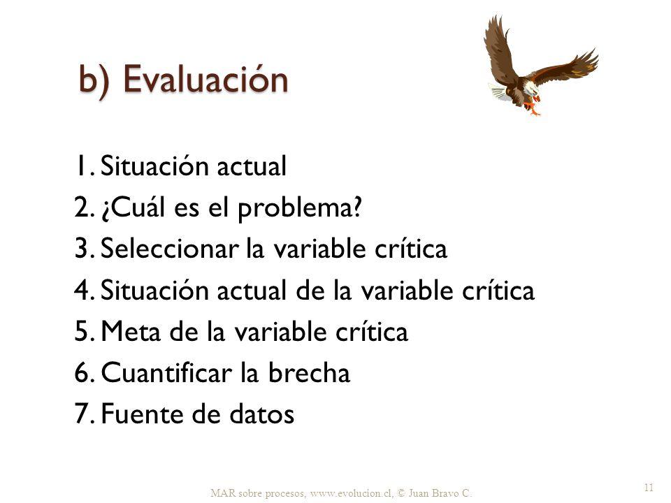 b) Evaluación