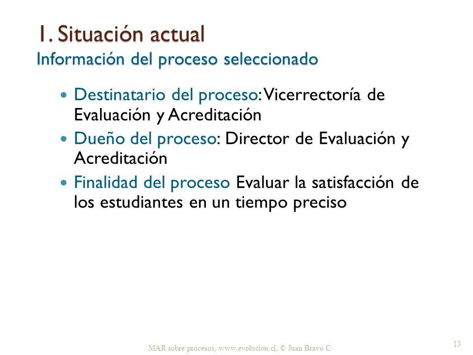 1. Situación actual Información del proceso seleccionado