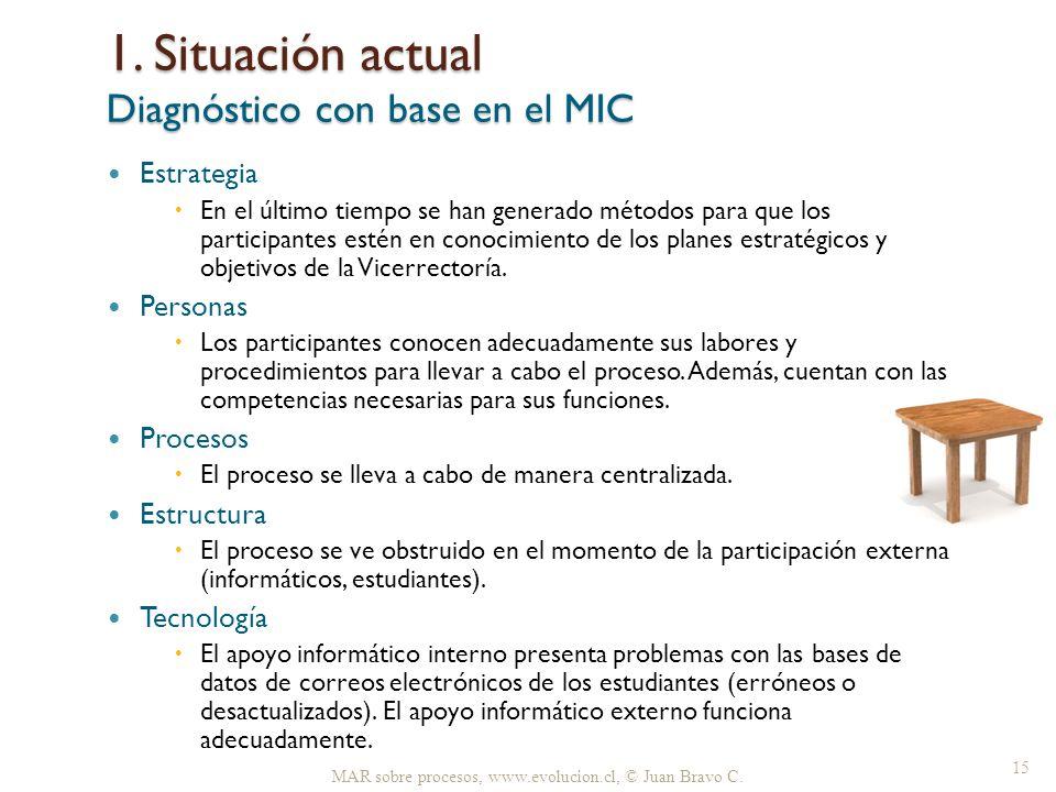 1. Situación actual Diagnóstico con base en el MIC