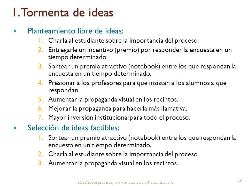 1. Tormenta de ideas Planteamiento libre de ideas: