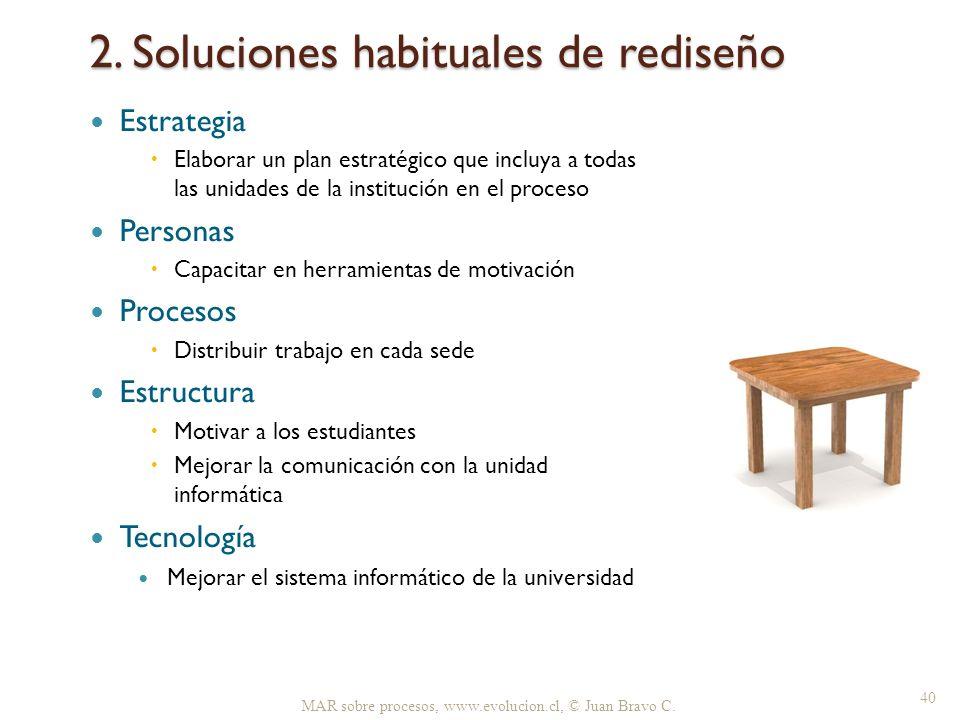 2. Soluciones habituales de rediseño
