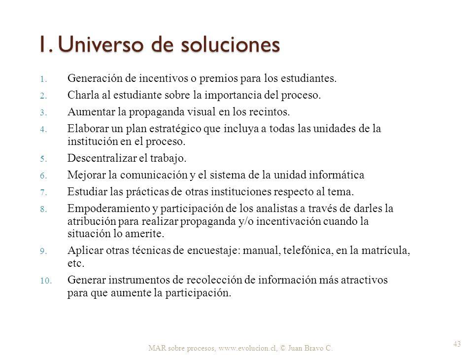 1. Universo de soluciones