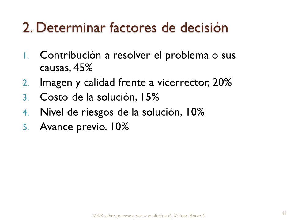 2. Determinar factores de decisión