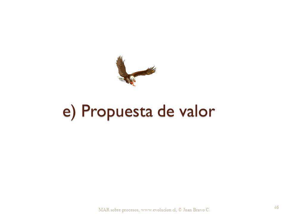 e) Propuesta de valor MAR sobre procesos, www.evolucion.cl, © Juan Bravo C.