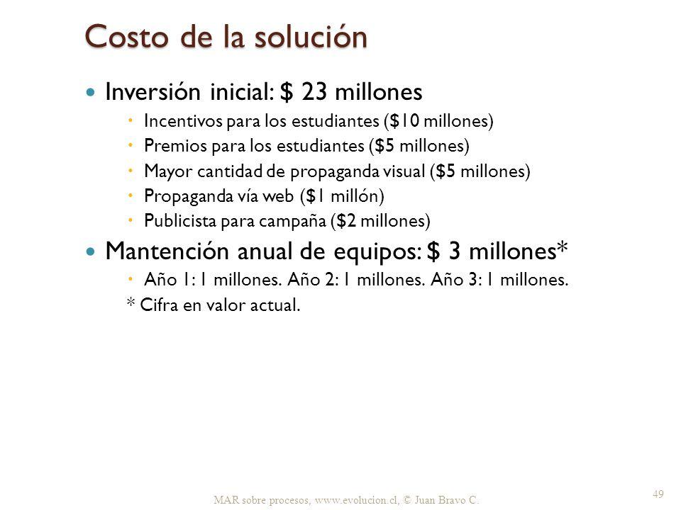Costo de la solución Inversión inicial: $ 23 millones