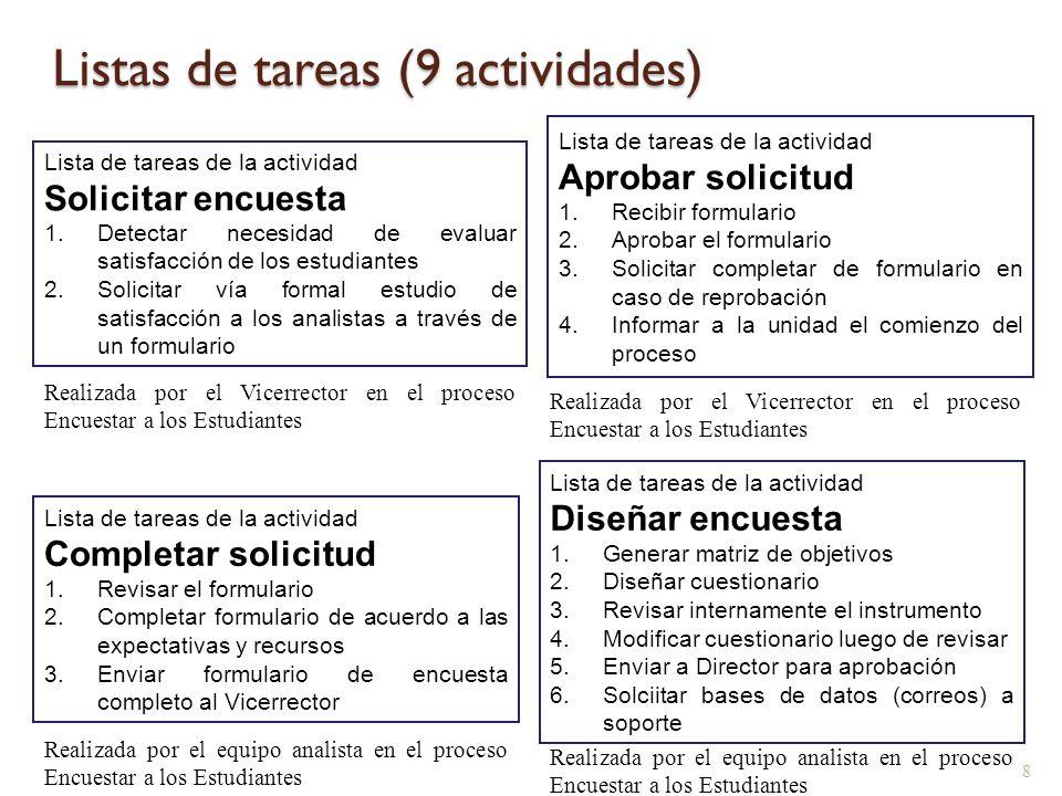 Listas de tareas (9 actividades)