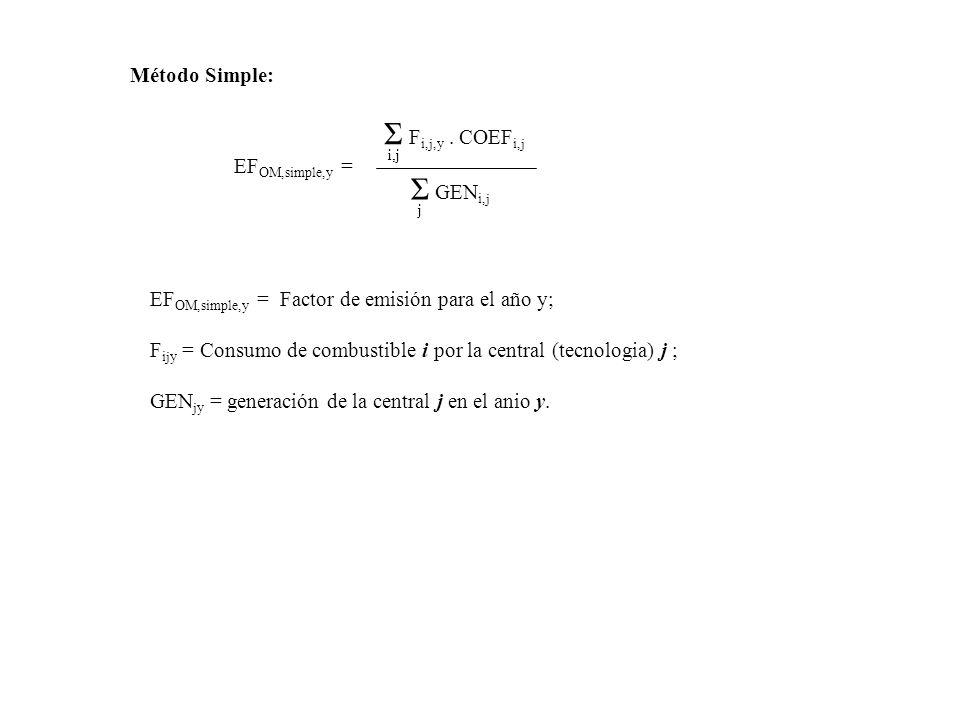 Σ Fi,j,y . COEFi,j Σ GENi,j Método Simple: EFOM,simple,y =