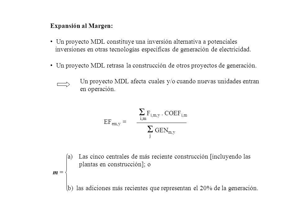 Σ Fi,m,y . COEFi,m Σ GENm,y Expansión al Margen: