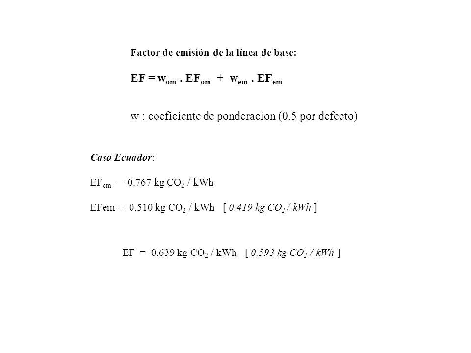 w : coeficiente de ponderacion (0.5 por defecto)