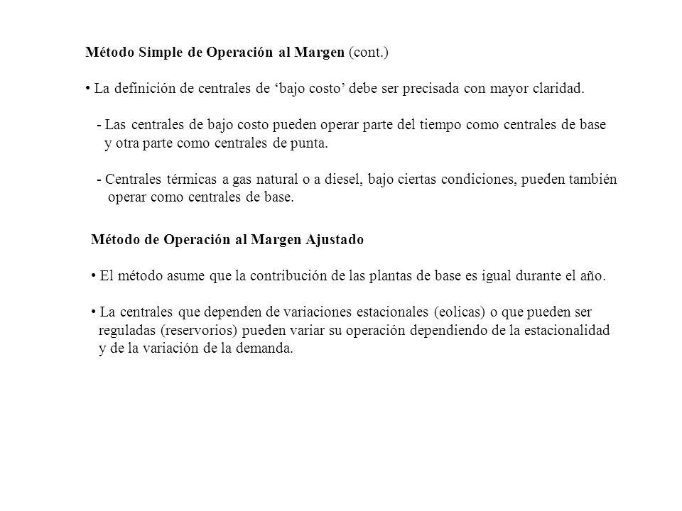 Método Simple de Operación al Margen (cont.)