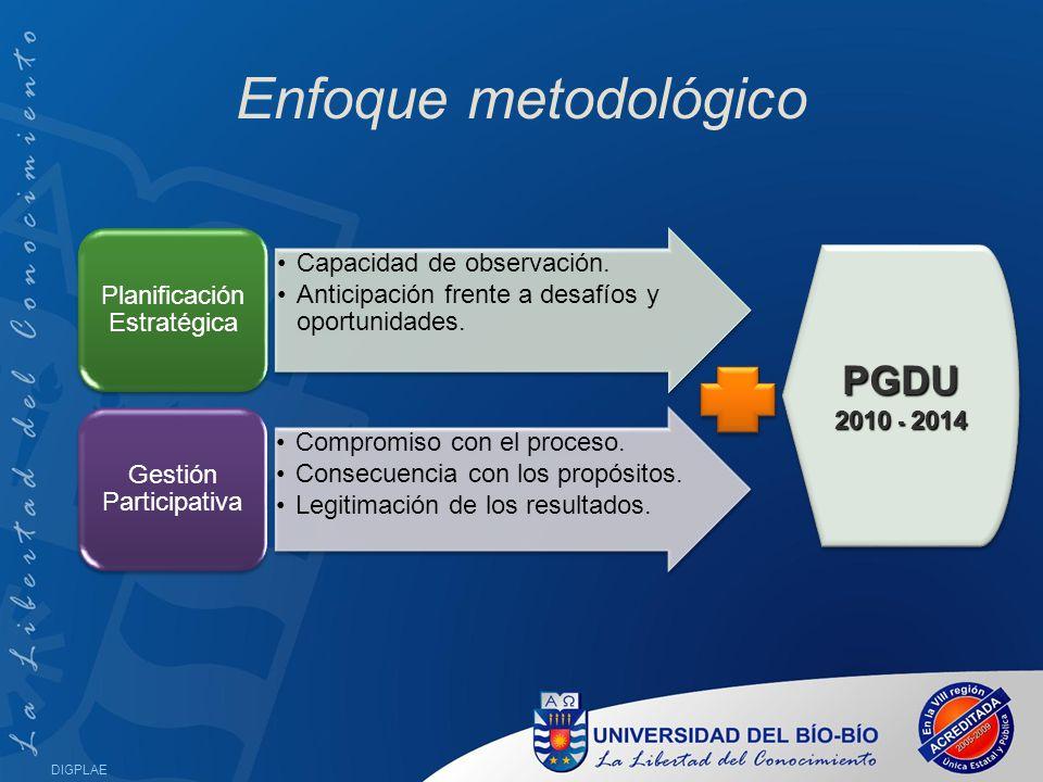 Enfoque metodológico PGDU Planificación Estratégica