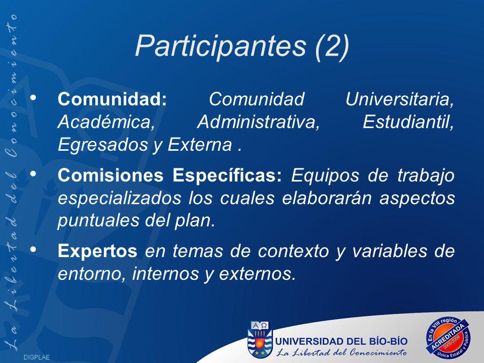 Participantes (2) Comunidad: Comunidad Universitaria, Académica, Administrativa, Estudiantil, Egresados y Externa .