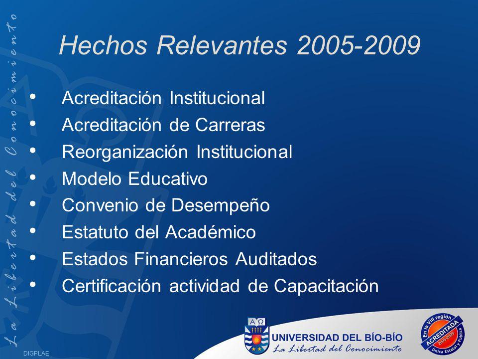 Hechos Relevantes 2005-2009 Acreditación Institucional