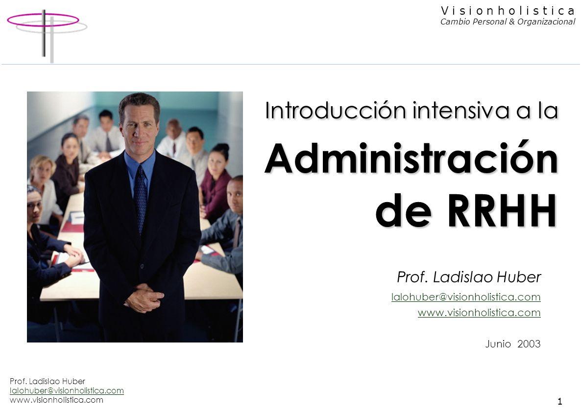 Introducción intensiva a la Administración de RRHH
