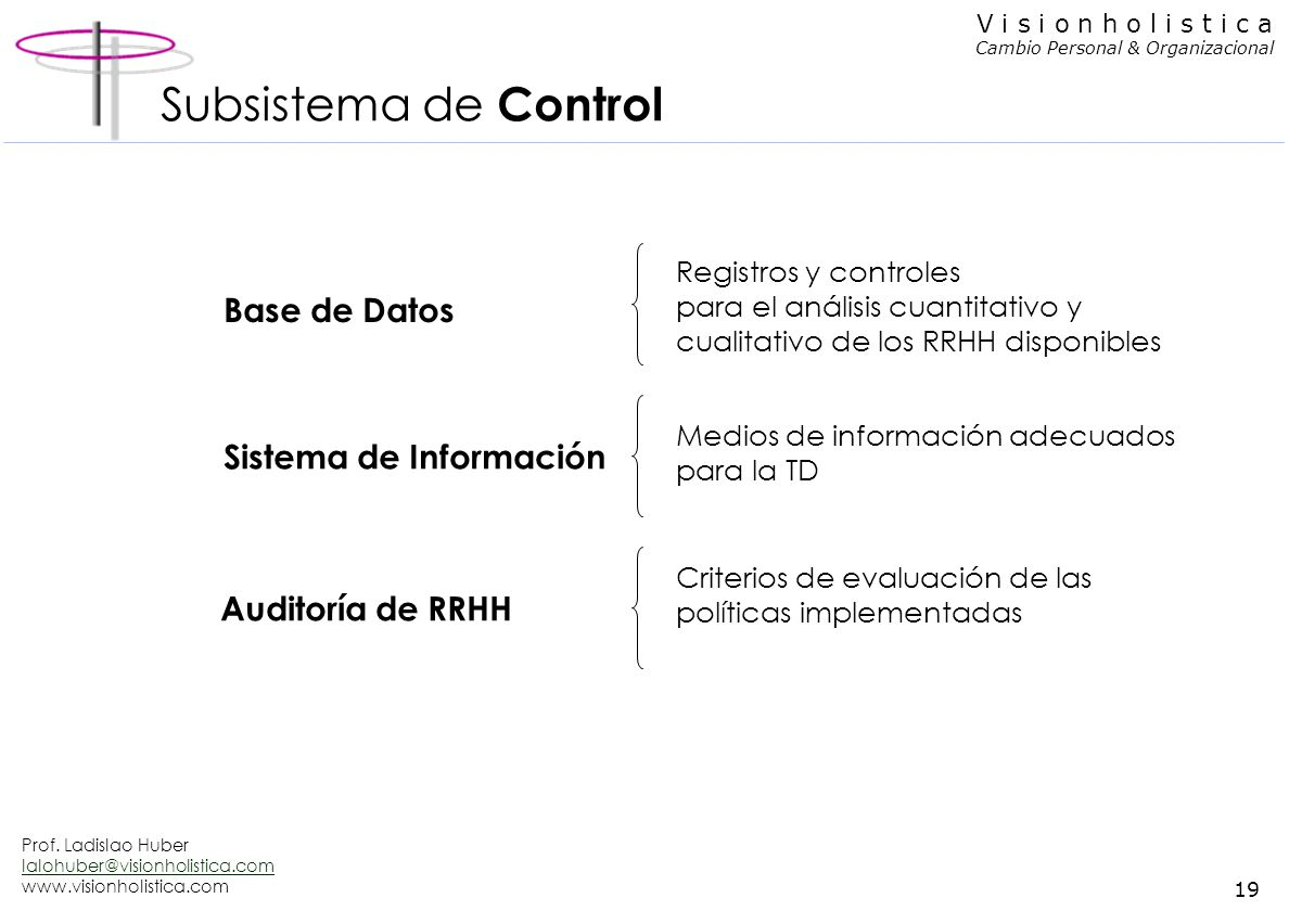 Subsistema de Control Base de Datos Sistema de Información