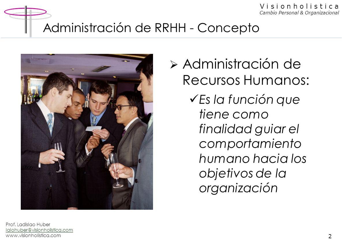 Administración de RRHH - Concepto