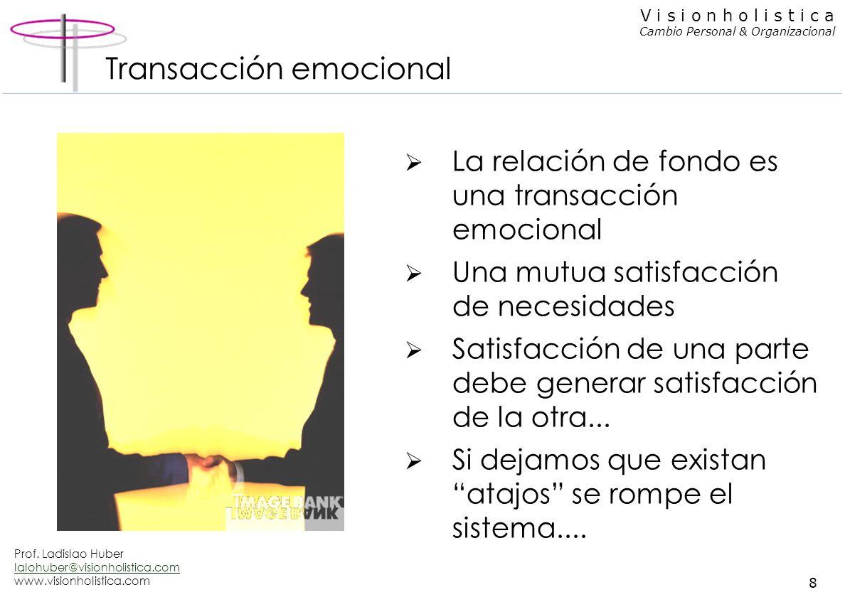 Transacción emocional