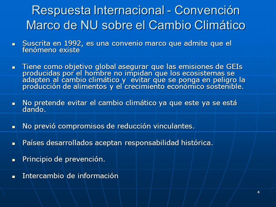 Respuesta Internacional - Convención Marco de NU sobre el Cambio Climático