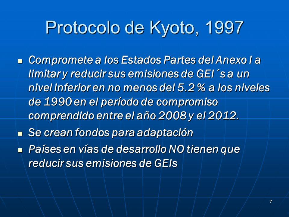 Protocolo de Kyoto, 1997