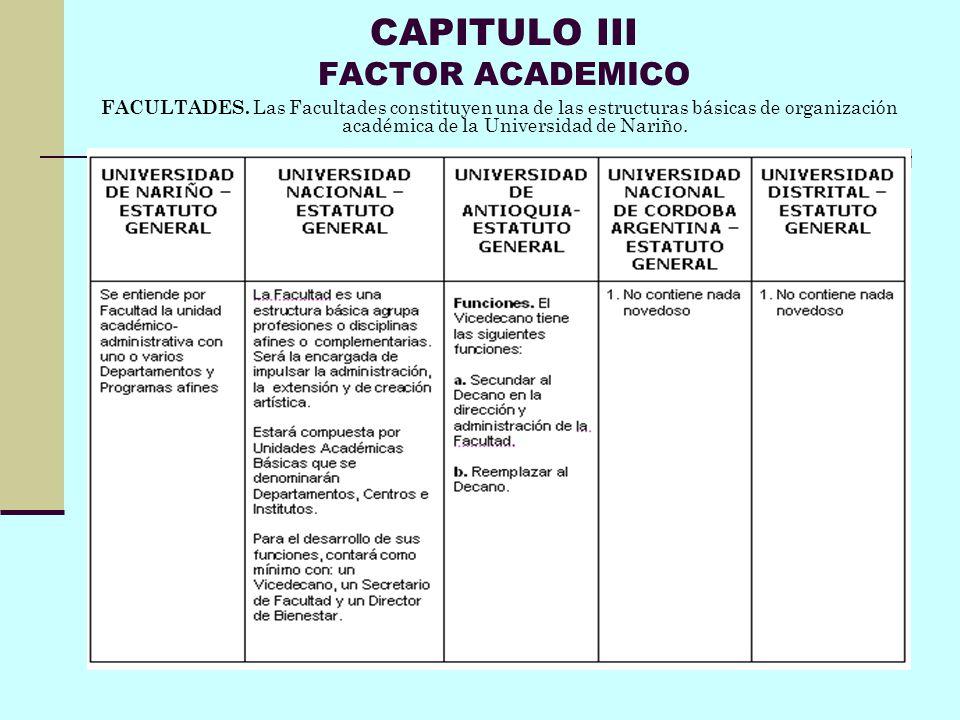 CAPITULO III FACTOR ACADEMICO