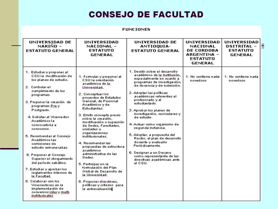 CONSEJO DE FACULTAD
